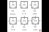 篆刻课程(11):署款
